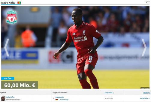 Alle Ergänzungen des FC Liverpool während der Klopp-Ära
