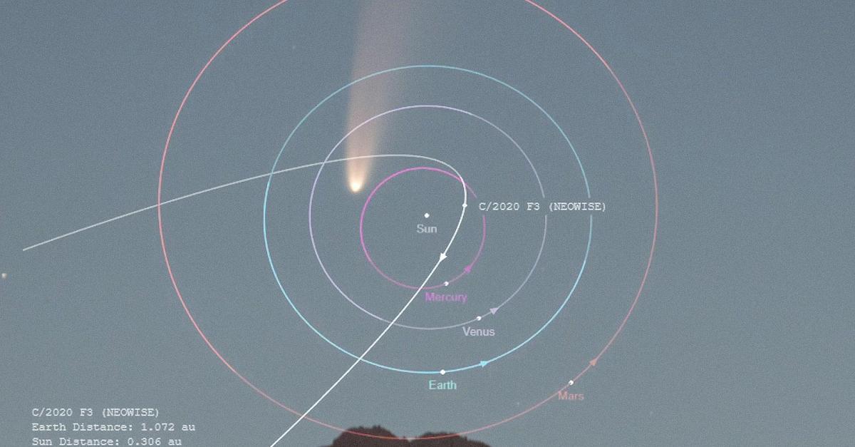 """Photo of Der mit bloßem Auge sichtbare Komet """"Neowise"""": wann und wo Sie ihn jetzt sehen können – Astronomie"""