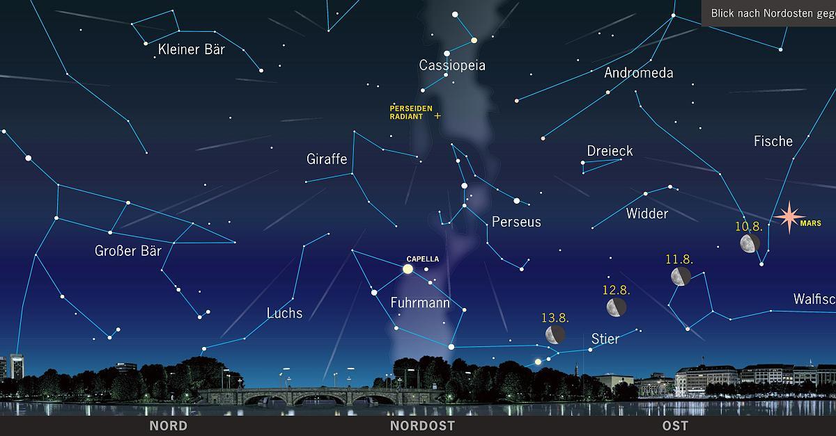 Photo of Perseidet im August: Wenn das mystische Phänomen des Himmels am besten zu sehen ist
