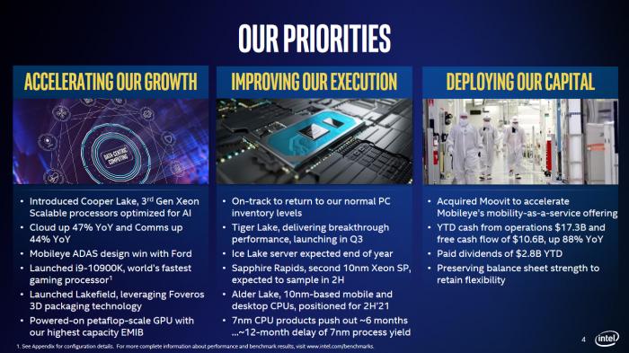 7 nm Änderungen seit einigen Monaten (Bild: Intel)
