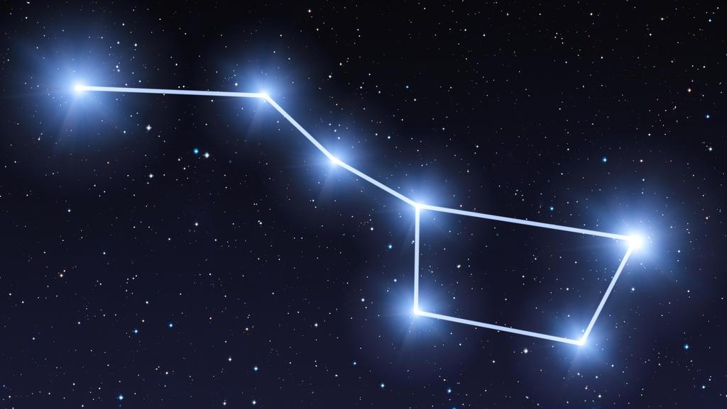 Großer Sternbilddiper am Nachthimmel mit strahlend blauen Sternen