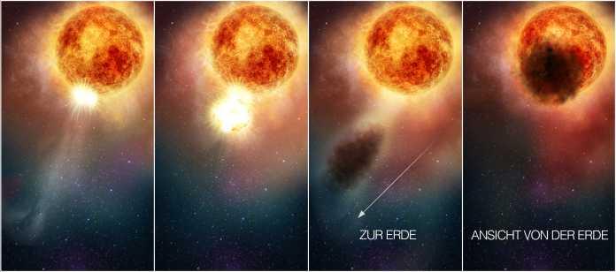 Illustration der postulierten Explosion und wie sie von der Erde aus aussehen würde.