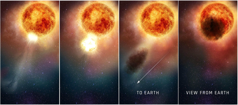 Bild für Betelgeuse
